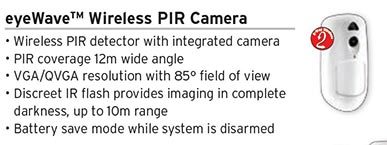 eyeWAVE PIR Camera